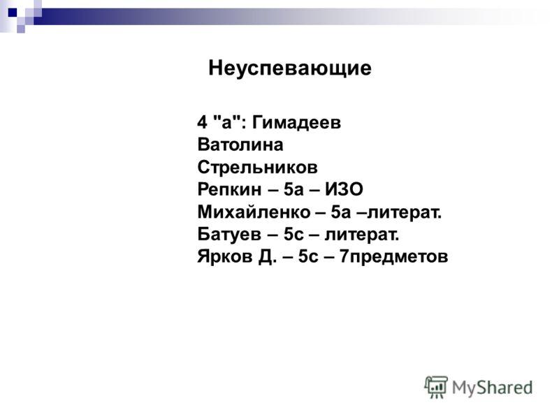 Неуспевающие 4 а: Гимадеев Ватолина Стрельников Репкин – 5а – ИЗО Михайленко – 5а –литерат. Батуев – 5с – литерат. Ярков Д. – 5с – 7предметов