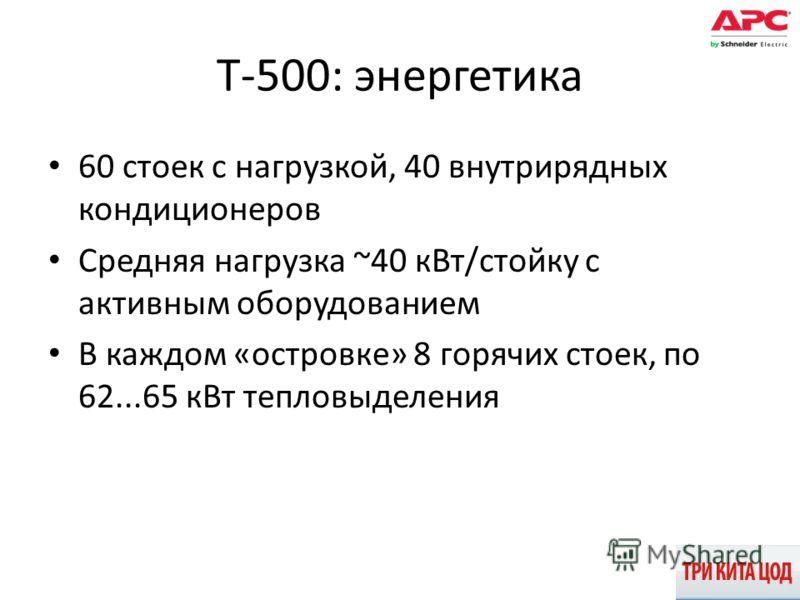 T-500: энергетика 60 стоек с нагрузкой, 40 внутрирядных кондиционеров Средняя нагрузка ~40 кВт/стойку с активным оборудованием В каждом «островке» 8 горячих стоек, по 62...65 кВт тепловыделения