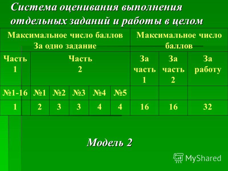 Система оценивания выполнения отдельных заданий и работы в целом Максимальное число баллов За одно задание Максимальное число баллов Часть 1 Часть 2 За часть 1 За часть 2 За работу 1-1612345 12334416 32 Модель 2
