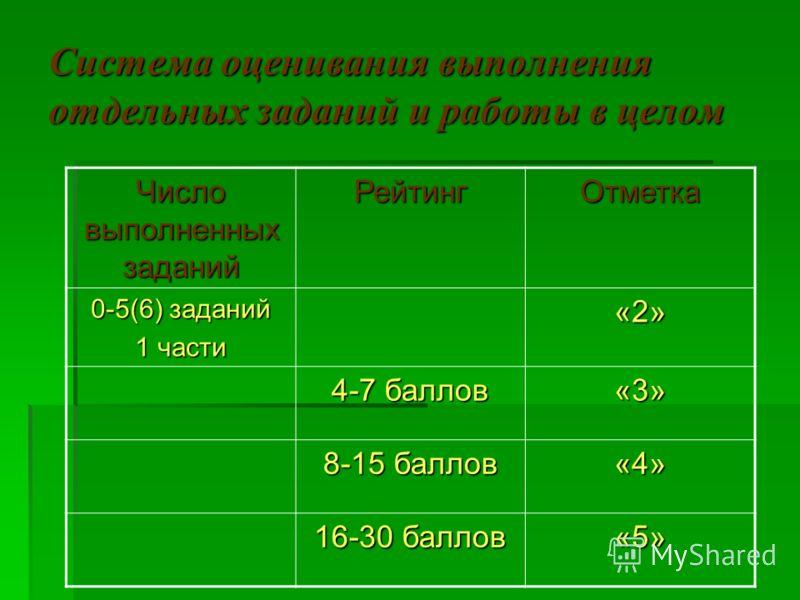 Система оценивания выполнения отдельных заданий и работы в целом Число выполненных заданий РейтингОтметка 0-5(6) заданий 1 части «2» 4-7 баллов «3» 8-15 баллов «4» 16-30 баллов «5»