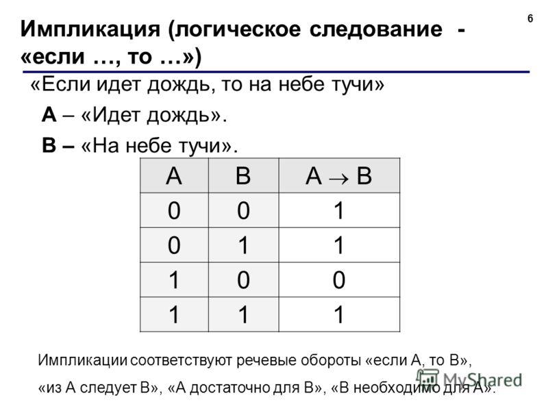 6 Импликация (логическое следование - «если …, то …») «Если идет дождь, то на небе тучи» A – «Идет дождь». B – «На небе тучи». ABА B 001 011 100 111 Импликации соответствуют речевые обороты «если А, то В», «из А следует В», «А достаточно для В», «В н