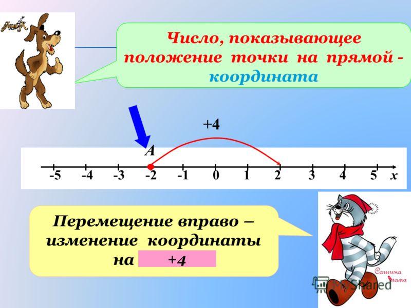 -5 -4 -3 -2 -1 0 1 2 3 4 5 х А Число, показывающее положение точки на прямой - координата Перемещение вправо – изменение координаты на ……….. +4 +4
