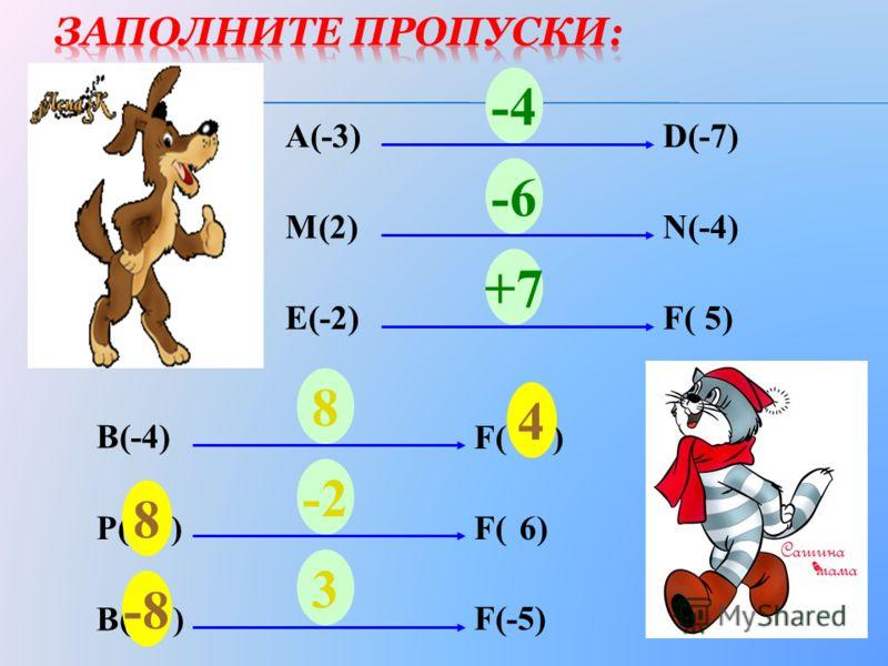 А(-3)D(-7) ? М(2)N(-4) ? E(-2)F( 5) ? -4 -6 +7 В(-4) F( ? ) 8 Р( ? )F( 6) -2 В( ? ) F(-5) 3 4 8 -8