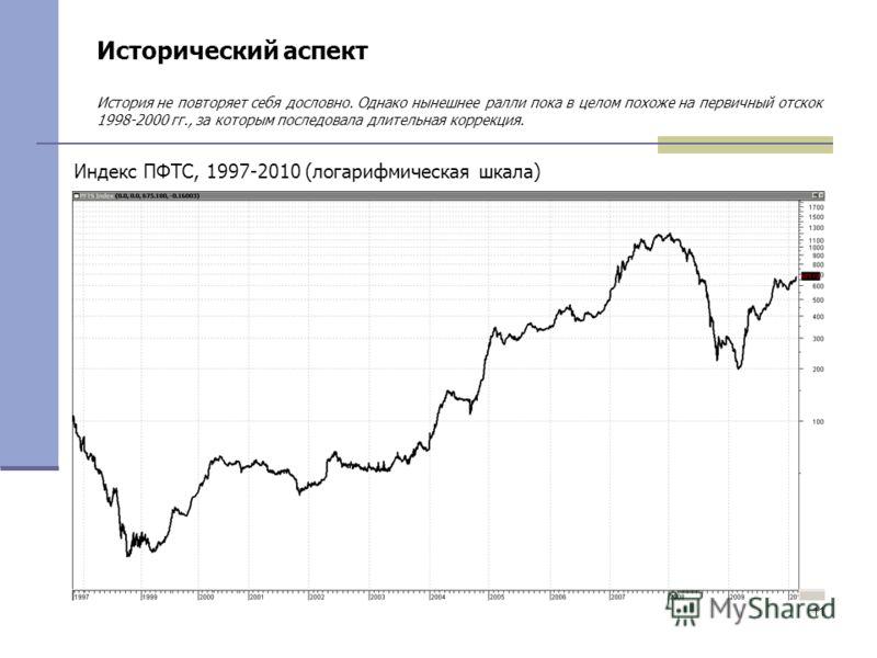 11 Исторический аспект История не повторяет себя дословно. Однако нынешнее ралли пока в целом похоже на первичный отскок 1998-2000 гг., за которым последовала длительная коррекция. Индекс ПФТС, 1997-2010 (логарифмическая шкала)