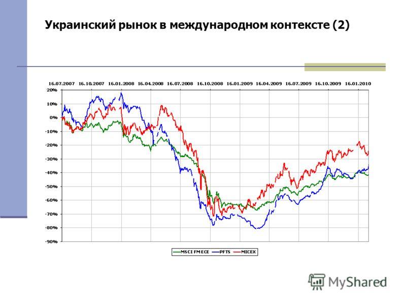 7 Украинский рынок в международном контексте (2)