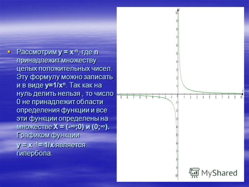 Рассмотрим у = х -n, где n принадлежит множеству целых положительных чисел. Эту формулу можно записать и в виде у=1/х n. Так как на нуль делить нельзя, то число 0 не принадлежит области определения функции и все эти функции определены на множестве Х
