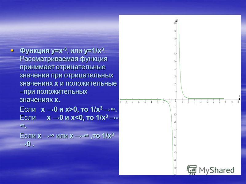 Функция у=х -3, или у=1/х 3. Рассматриваемая функция принимает отрицательные значения при отрицательных значениях х и положительные –при положительных значениях х. Функция у=х -3, или у=1/х 3. Рассматриваемая функция принимает отрицательные значения
