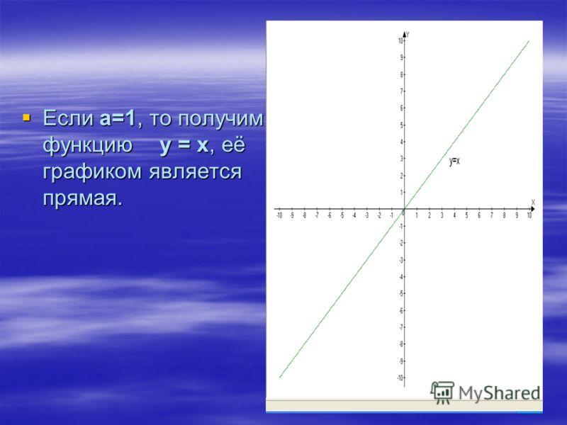 Если а=1, то получим функцию у = х, её графиком является прямая. Если а=1, то получим функцию у = х, её графиком является прямая.
