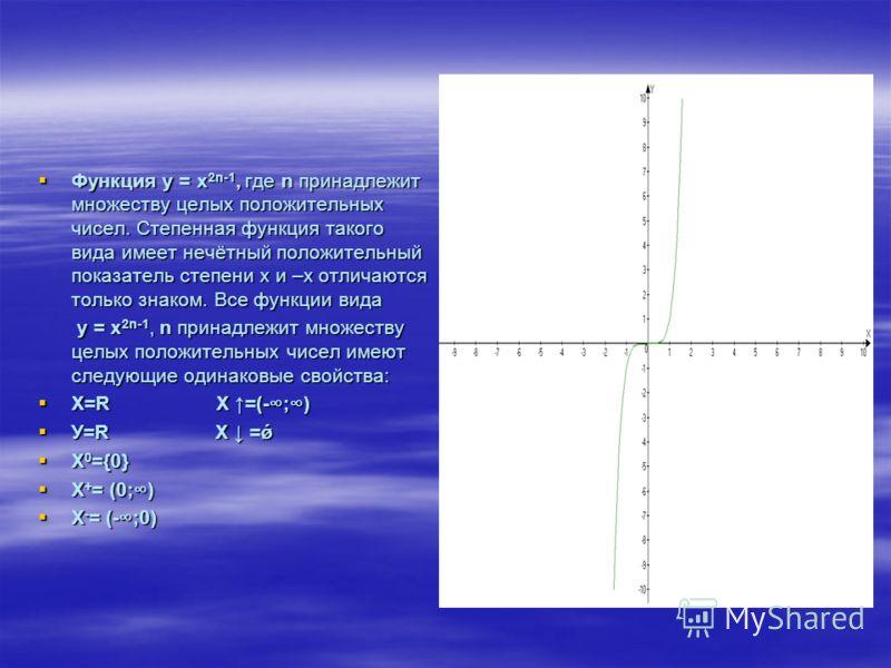 Функция у = х 2n-1, где n принадлежит множеству целых положительных чисел. Степенная функция такого вида имеет нечётный положительный показатель степени х и –х отличаются только знаком. Все функции вида Функция у = х 2n-1, где n принадлежит множеству
