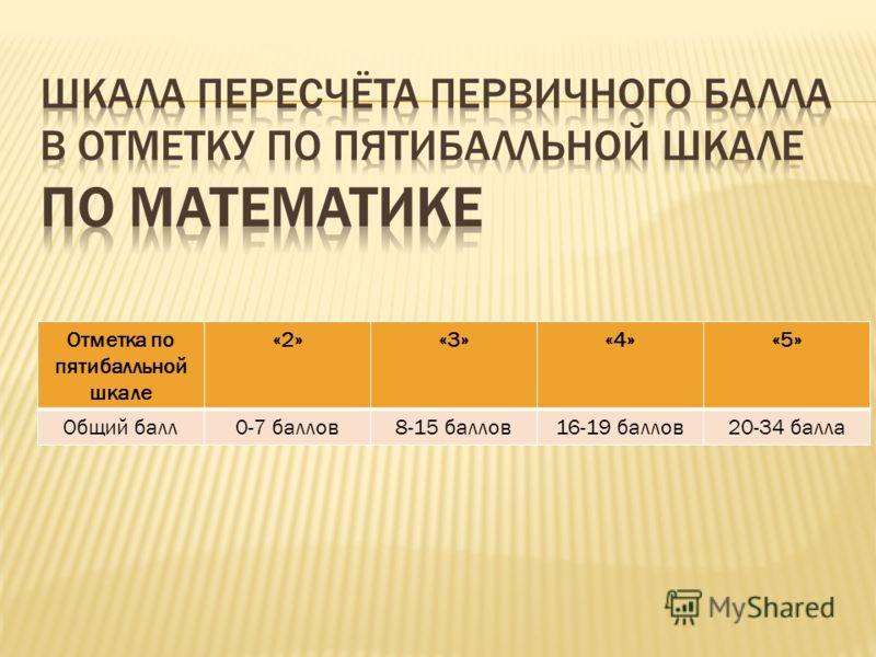 Отметка по пятибалльной шкале «2»«3»«4»«5» Общий балл0-7 баллов8-15 баллов16-19 баллов20-34 балла
