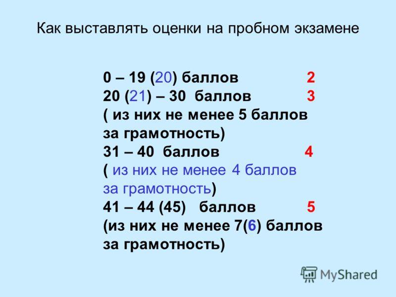 Как выставлять оценки на пробном экзамене 0 – 19 (20) баллов 2 20 (21) – 30 баллов 3 ( из них не менее 5 баллов за грамотность) 31 – 40 баллов 4 ( из них не менее 4 баллов за грамотность) 41 – 44 (45) баллов 5 (из них не менее 7(6) баллов за грамотно