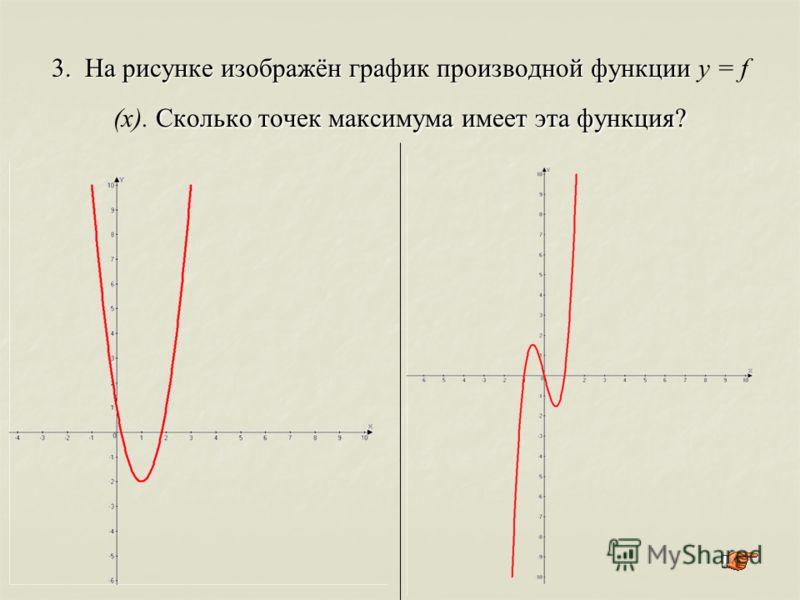 3. На рисунке изображён график производной функции Сколько точек максимума имеет эта функция? 3. На рисунке изображён график производной функции y = f (x). Сколько точек максимума имеет эта функция?