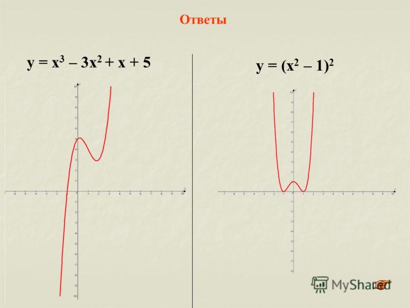 у = x 3 – 3x 2 + x + 5 у = (x 2 – 1) 2 Ответы