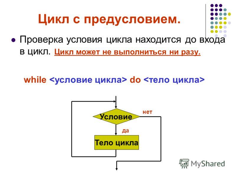 Цикл с предусловием. Проверка условия цикла находится до входа в цикл. Цикл может не выполниться ни разу. while do Условие Тело цикла да нет