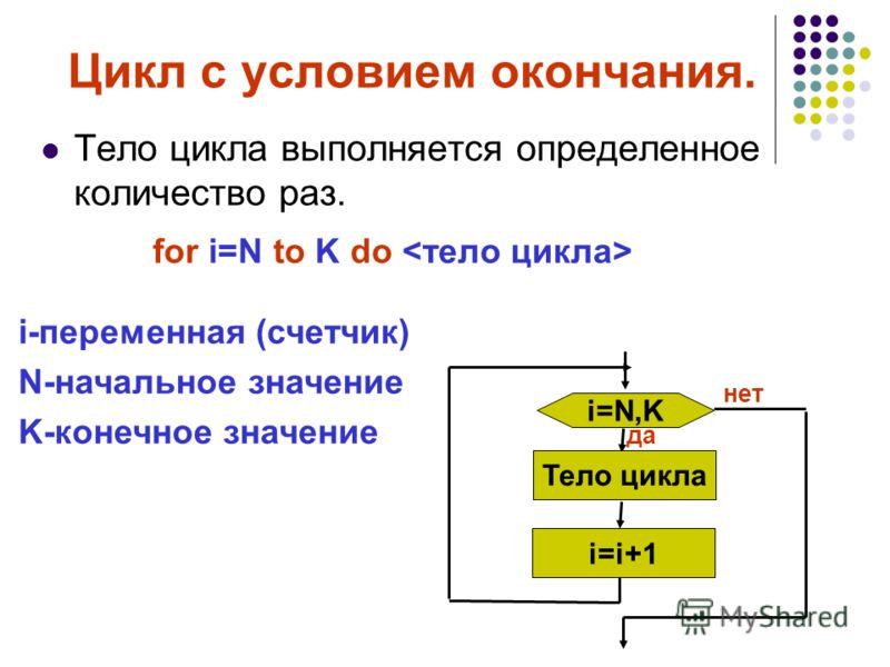 Цикл с условием окончания. Тело цикла выполняется определенное количество раз. for i=N to K do i-переменная (счетчик) N-начальное значение K-конечное значение i=N,K i=i+1 Тело цикла нет да