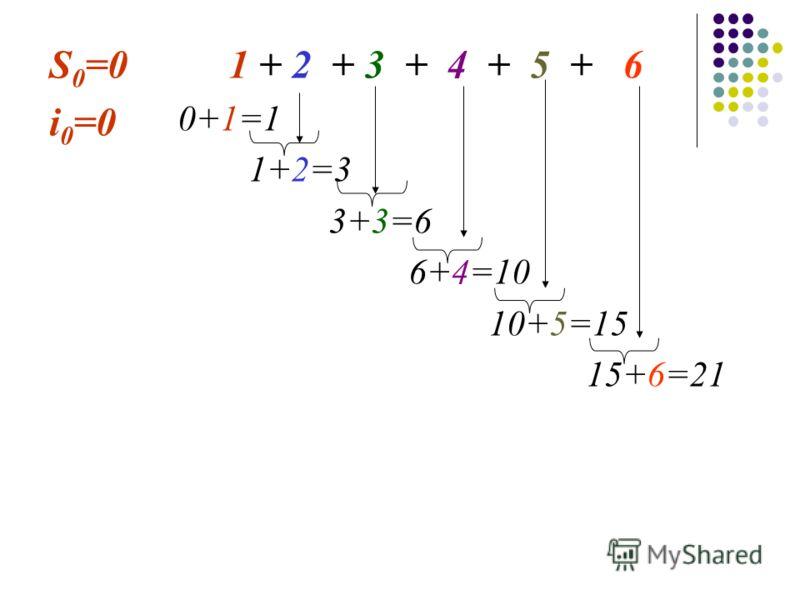 S 0 =0 i 0 =0 1 + 2 + 3 + 4 + 5 + 6 0+1=1 1+2=3 3+3=6 6+4=10 10+5=15 15+6=21