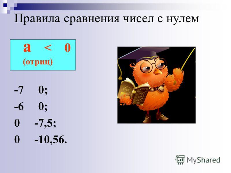 Правила сравнения чисел с нулем a < 0 (отриц) -7 0; -6 0; 0 -7,5; 0 -10,56.