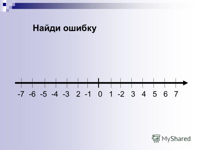 -7 -6 -5 -4 -3 2 -1 0 1 -2 3 4 5 6 7 Найди ошибку