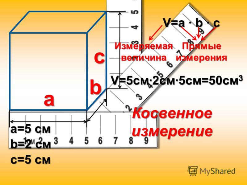 a c b V=a · b · c a=5 см b=2 см c=5 см ИзмеряемаявеличинаПрямыеизмерения V=5см·2cм·5см=50см 3 Косвенное измерение