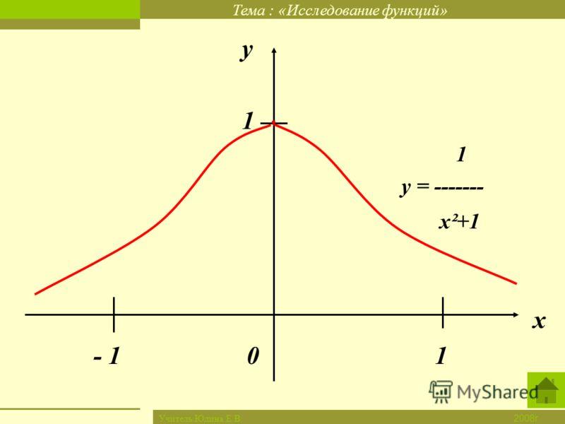 Тема : «Исследование функций» Новый материал Закрепление Итог урока Дом. задание Проверка д/з Цель урока 2008г. Учитель:Юдина Е.В. у 1 у = ------- х²+1 х - 1 0 1