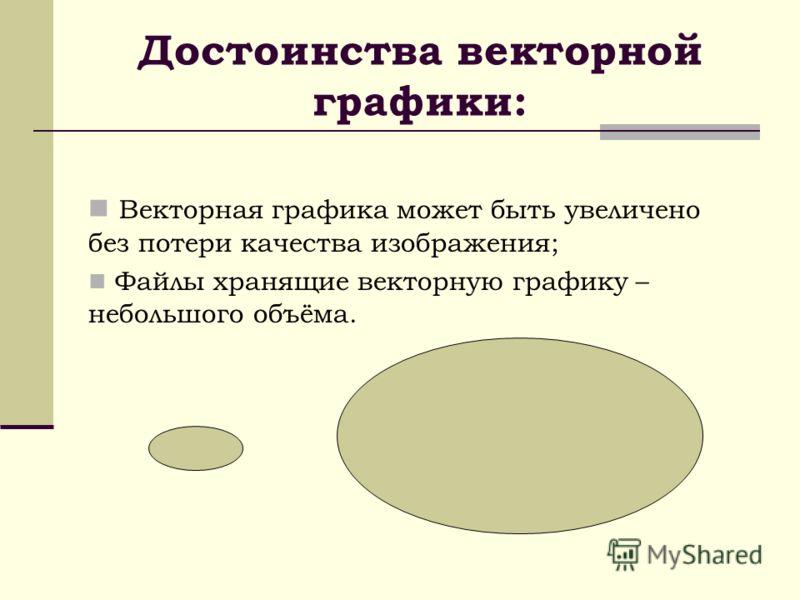 Достоинства векторной графики: Векторная графика может быть увеличено без потери качества изображения; Файлы хранящие векторную графику – небольшого объёма.