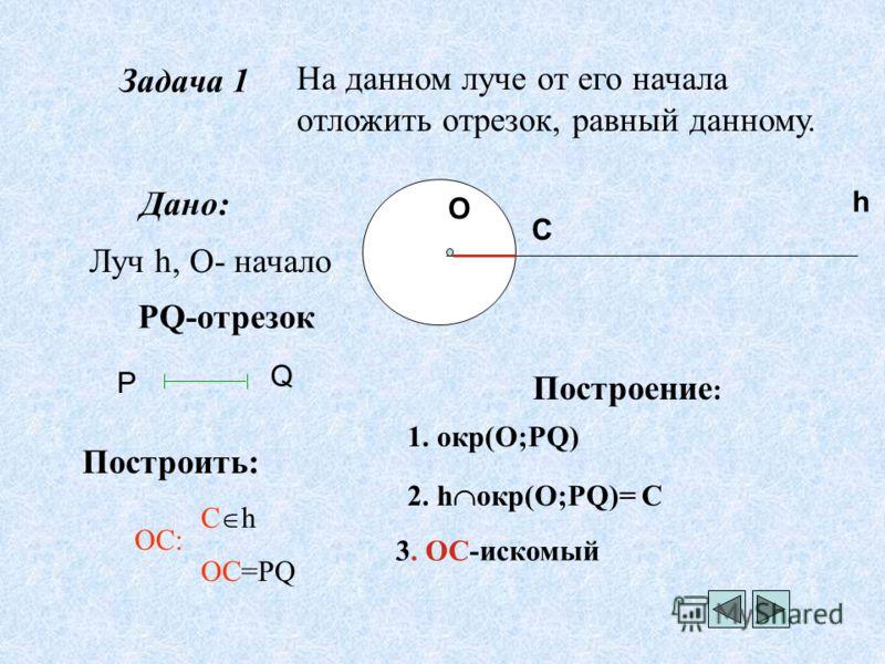 Задача 1 На данном луче от его начала отложить отрезок, равный данному. Дано: Луч h, О- начало PQ-отрезок Построить: С h ОС=PQ Построение : 1. окр(О;PQ) 2. h окр(O;PQ)= C 3. OC-искомый OС: Р Q О h C