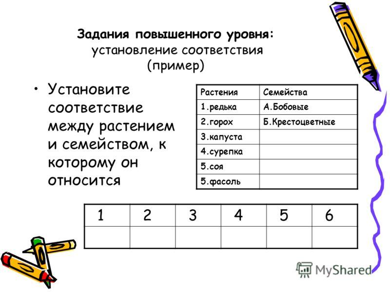 Задания повышенного уровня: установление соответствия (пример) Установите соответствие между растением и семейством, к которому он относится РастенияСемейства 1.редькаА.Бобовые 2.горохБ.Крестоцветные 3.капуста 4.сурепка 5.соя 5.фасоль 1 2 3 4 5 6