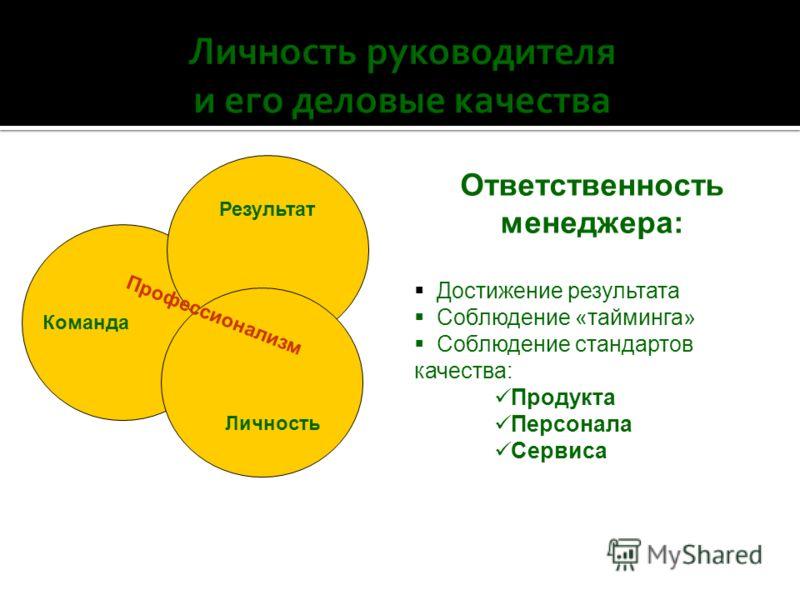 Функции управления 1. Планирование 1. Планирование 2. Организация: делегирование и координация 2. Организация: делегирование и координация 3. Мотивация, Стимулирование 3. Мотивация, Стимулирование 4. Контроль, Мониторинг 4. Контроль, Мониторинг 5.