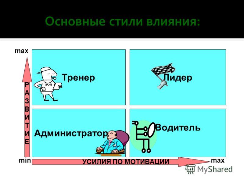 Звезды (усилия+/способности+) Борцы (усилия+/способности –) Поплавки (усилия – /способности+) Сонные мухи (усилия –/способности –) Работают неутомимо и эффективно, имеют много навыков Упорно работают, отдаются работе полностью, но недостаточно эффект