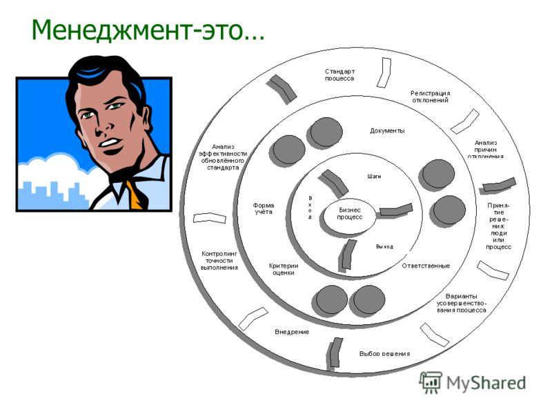 ЗдесьТам СейчасНорма«Психоз» ТогдаНевроз «Шизофрения»