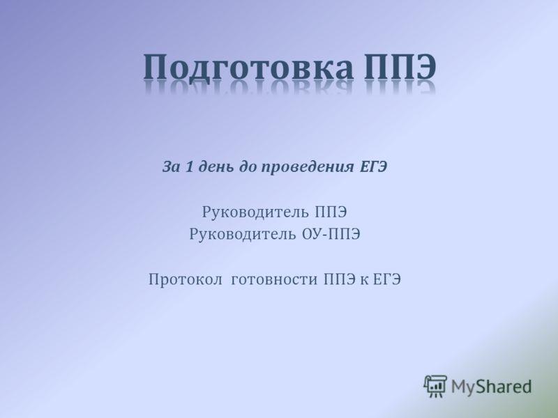 За 1 день до проведения ЕГЭ Руководитель ППЭ Руководитель ОУ - ППЭ Протокол готовности ППЭ к ЕГЭ