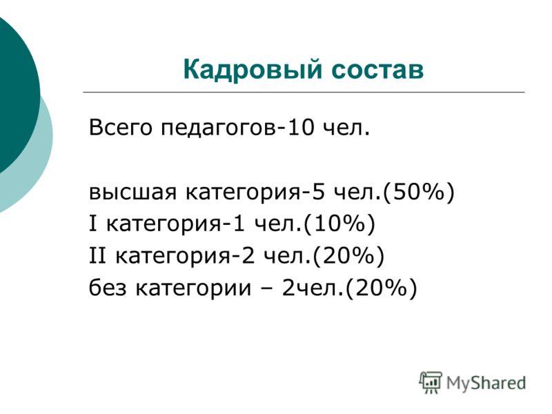 Кадровый состав Всего педагогов-10 чел. высшая категория-5 чел.(50%) I категория-1 чел.(10%) II категория-2 чел.(20%) без категории – 2чел.(20%)