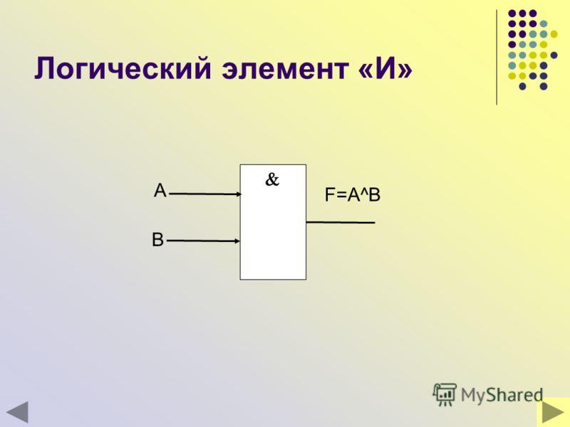 Логический элемент «И» A B F=A^B