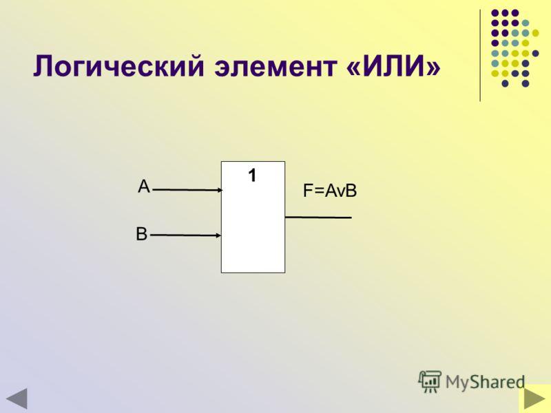 Логический элемент «ИЛИ» 1 A B F=AvB