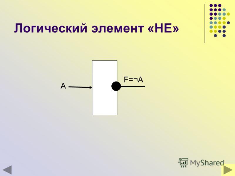 Логический элемент «НЕ» A F=¬A