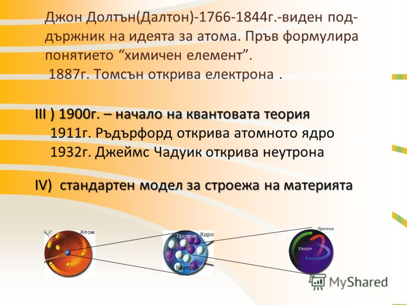 Джон Долтън(Далтон)-1766-1844г.-виден под- държник на идеята за атома. Пръв формулира понятието химичен елемент. 1887г. Томсън открива електрона. ІІІ ) 1900г. – начало на квантовата теория ІІІ ) 1900г. – начало на квантовата теория 1911г. Ръдърфорд о