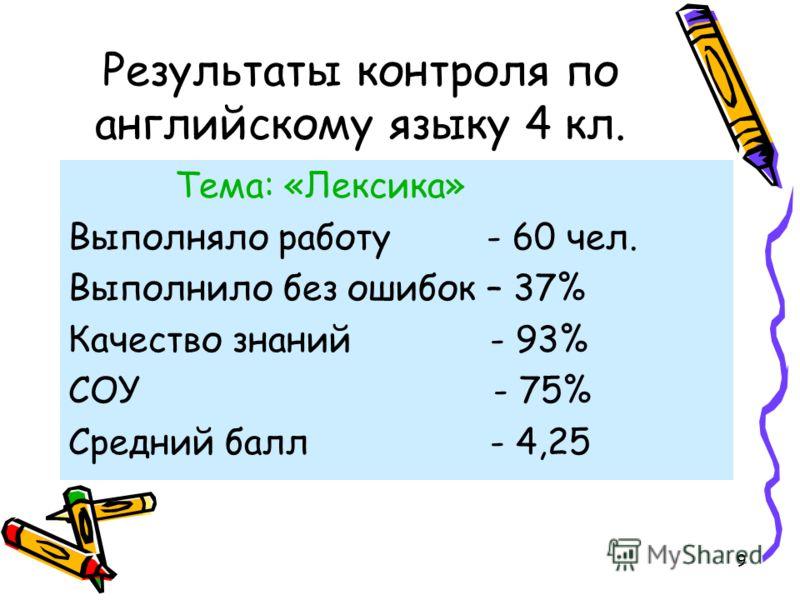 9 Результаты контроля по английскому языку 4 кл. Тема: «Лексика» Выполняло работу - 60 чел. Выполнило без ошибок – 37% Качество знаний - 93% СОУ - 75% Средний балл - 4,25
