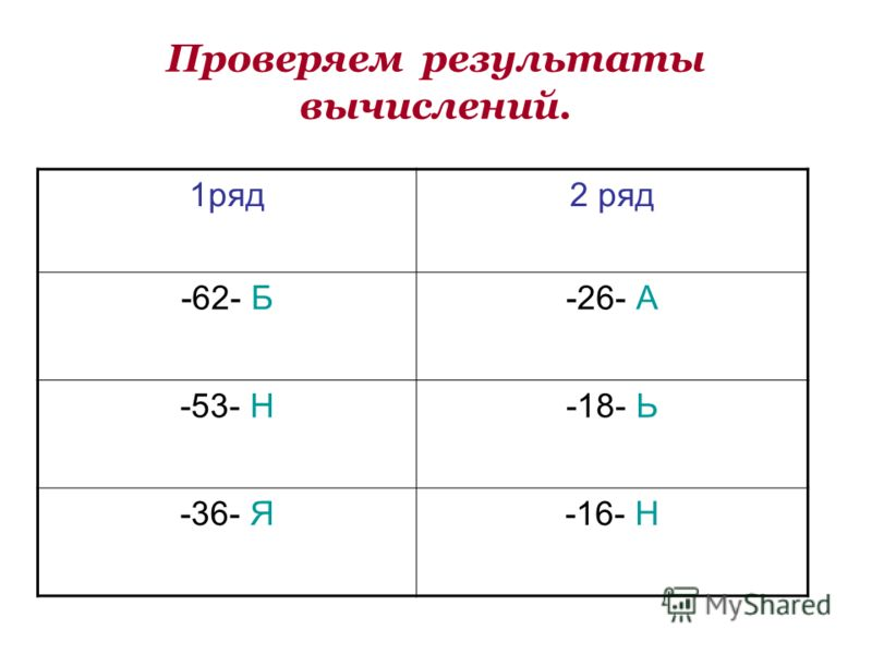 Проверяем результаты вычислений. 1ряд2 ряд -62- Б-26- А -53- Н-18- Ь -36- Я-16- Н