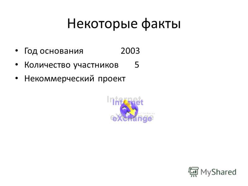 Некоторые факты Год основания 2003 Количество участников 5 Некоммерческий проект