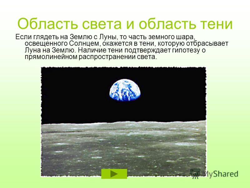 Область света и область тени Если глядеть на Землю с Луны, то часть земного шара, освещенного Солнцем, окажется в тени, которую отбрасывает Луна на Землю. Наличие тени подтверждает гипотезу о прямолинейном распространении света.