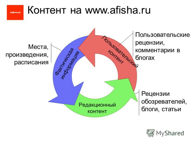 Контент на www.afisha.ru Места, произведения, расписания Рецензии обозревателей, блоги, статьи Пользовательские рецензии, комментарии в блогах
