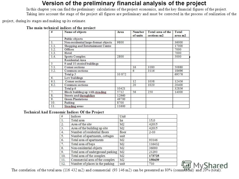 Version of the preliminary financial analysis of the project In this chapter you can find the preliminary calculations of the project economics, and the key financial figures of the project. Taking into account the stage of the project all figures ar