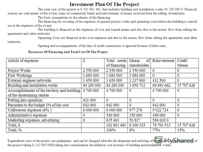 Investment Plan Of The Project The total cost of the project is $ 102 801 463, that includes building and installation works 84 200 000 $. Financial sources are cash means of the owner, loans of commercial banks and reinvestment of means received fro