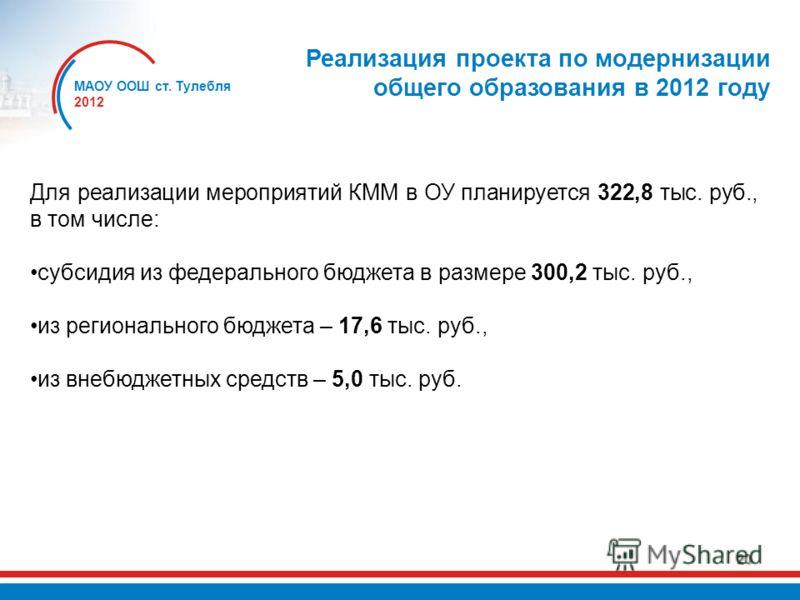 20 Реализация проекта по модернизации общего образования в 2012 году МАОУ ООШ ст. Тулебля 2012 Для реализации мероприятий КММ в ОУ планируется 322,8 тыс. руб., в том числе: субсидия из федерального бюджета в размере 300,2 тыс. руб., из регионального