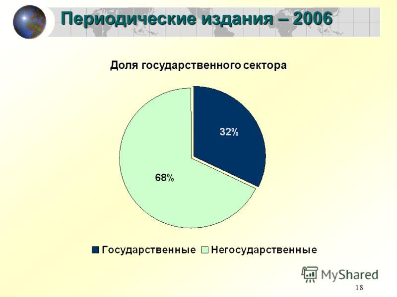 18 Периодические издания – 2006 Доля государственного сектора