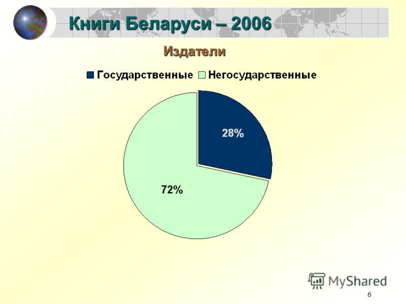 6 Книги Беларуси – 2006 Издатели