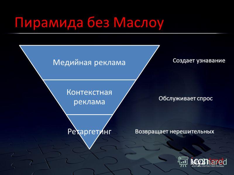 Пирамида без Маслоу Медийная реклама Контекстная реклама Ретаргетинг Создает узнавание Обслуживает спрос Возвращает нерешительных