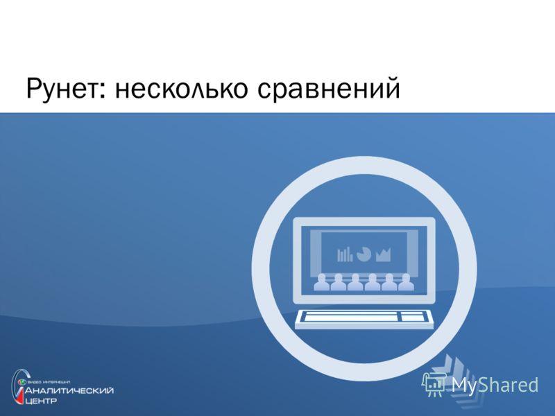 Рунет: несколько сравнений