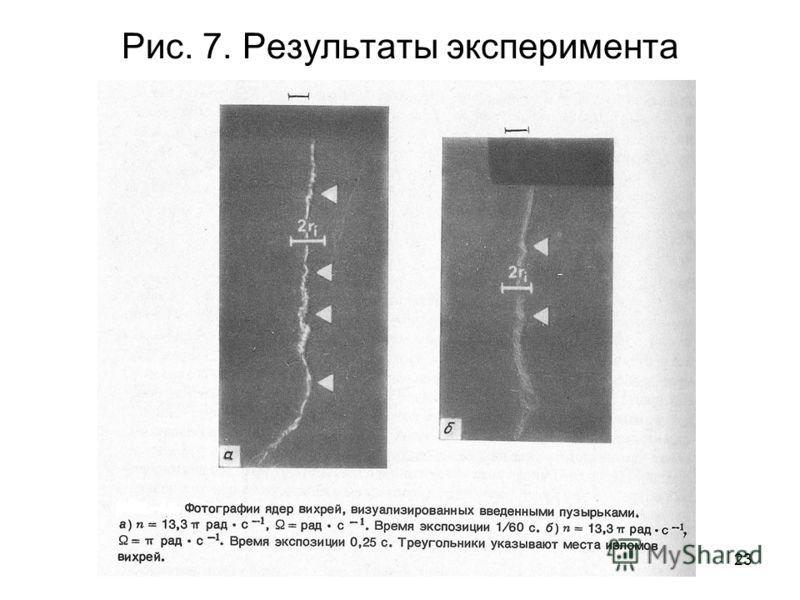 23 Рис. 7. Результаты эксперимента
