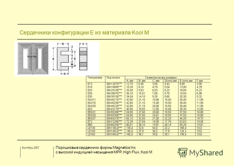 9октябрь 2007 Порошковые сердечники фирмы Magnetics Inc с высокой индукцией насыщения MPP, High Flux, Kool M Сердечники конфигурации E из материала Kool M